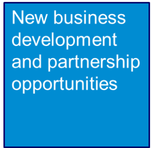 Worlddidac Business Exchange Club: New business development and partnership opportunities